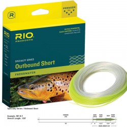 Rio OutBound Short