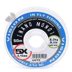 Vision Nano Mono Tafsmaterial