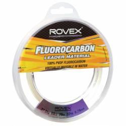 Rovex Flurocarbon Tafsmatrial