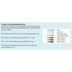 Vision Hybrid Tip 15 ft - Chart